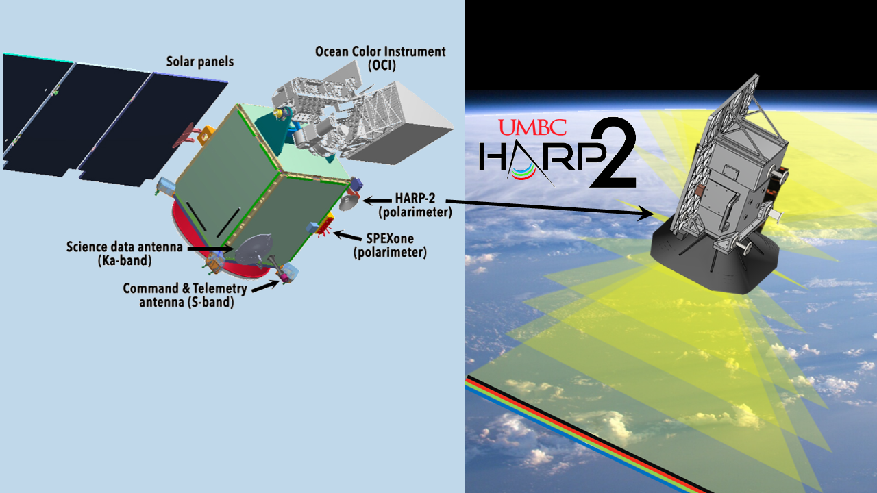 HARP2 joins the NASA PACE mission