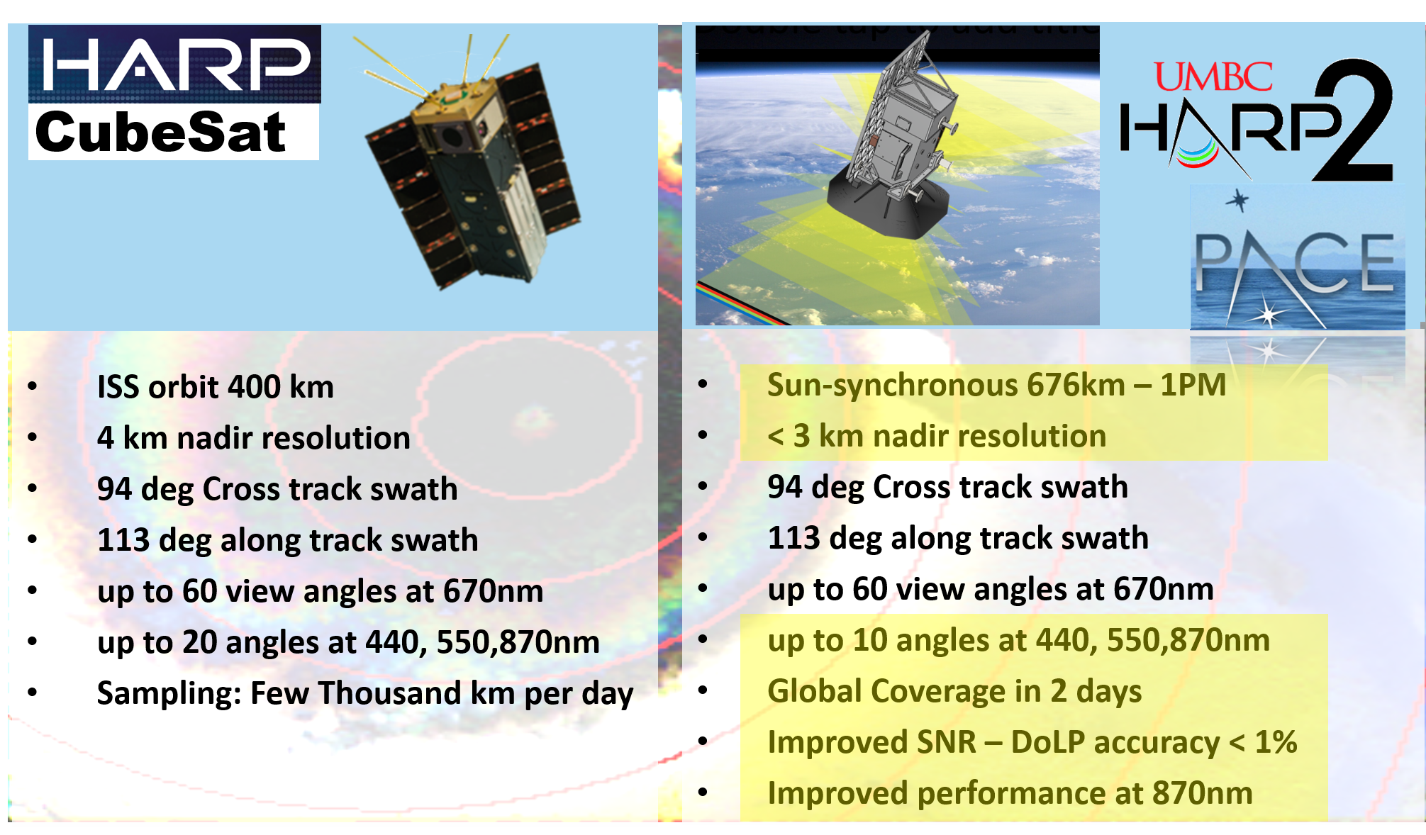 HARP2 on PACE - Earth and Space Institute - UMBC